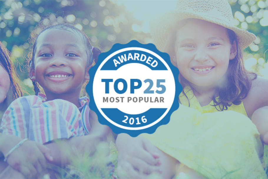 IT'S OFFICIAL: Announcing the Most Popular kids activity Awards in Canada for 2019!
